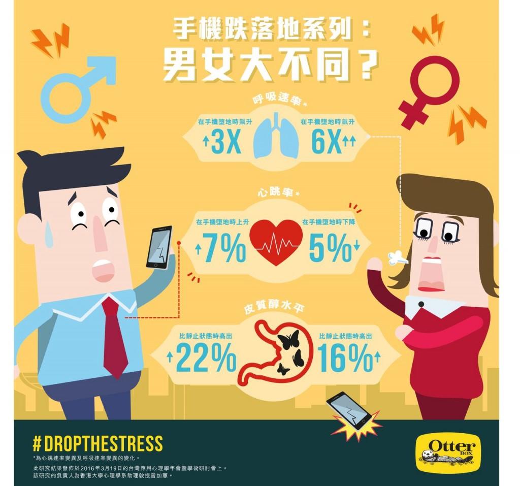 Men vs Women_Infographic_CH Resize