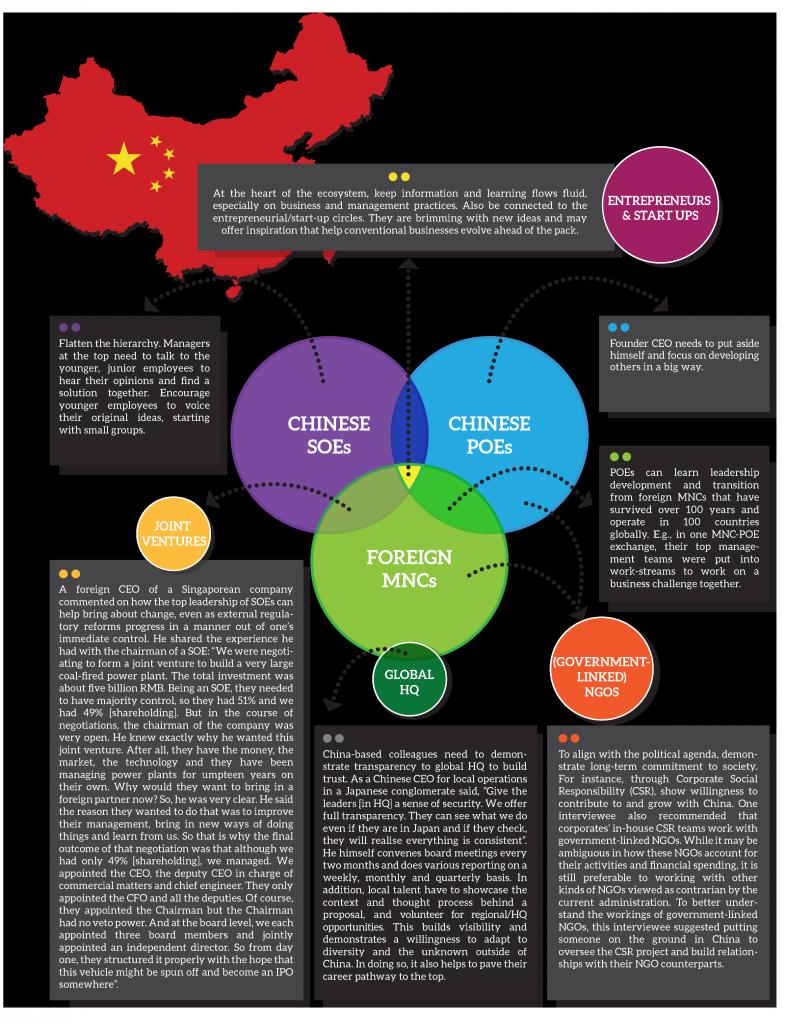 china-figure-3