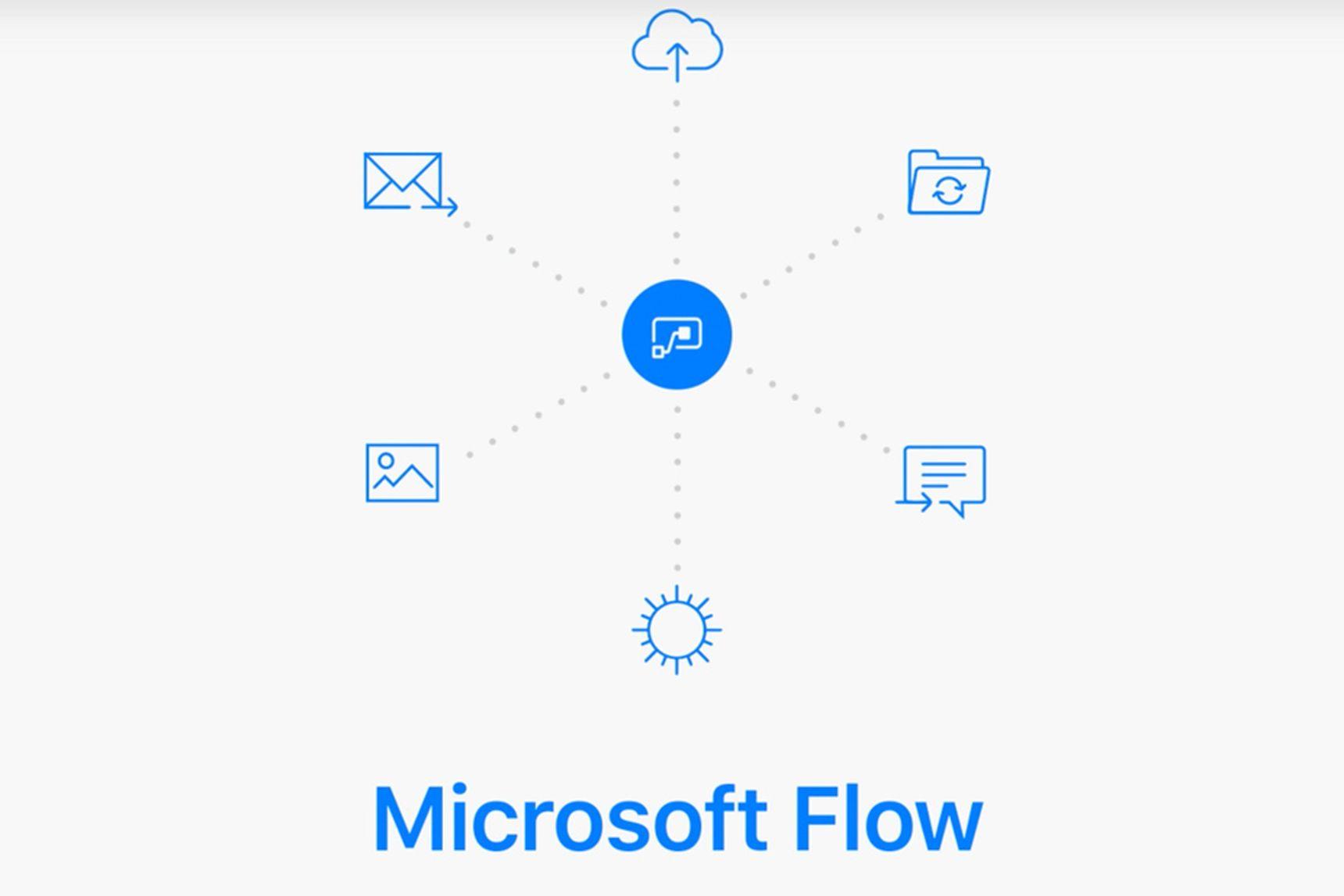 microsoft_20flow-0