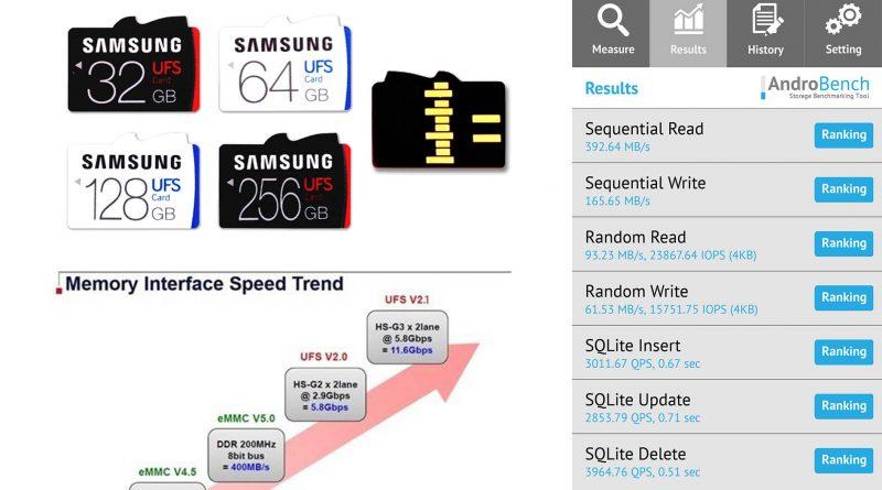 【果言科技】讀寫速度差 N 倍?了解 eMMC 與 UFS 標準(附自行測試方式)