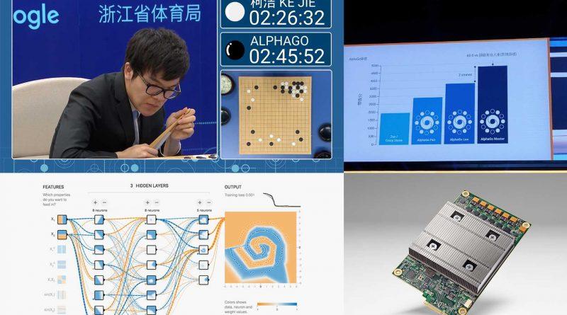 「戰鬥力」 4800 足以擊敗人類最強?新版 AlphaGo 只用上單 TPU!