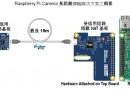 長距離的圖像傳輸成為可能:THine 開發出 Raspberry Pi 專用遠距相機模組!