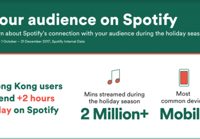 Spotify公開串流播放趨勢:流量年底期間飆升