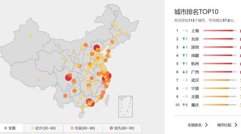 H3C 公佈《中國城市數碼經濟指數白皮書 2019》 推動城市數碼經濟 實現智慧城市願景