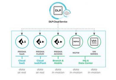 Palo Alto Networks 宣佈推出 5G 原生安全產品
