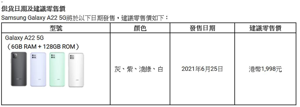 Galaxy A22 5G 以HK$1999定價,殺入5G戰場