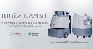 Whiz Gambit擴展國際市場 優化商場清潔消毒程序