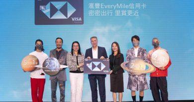 滙豐香港推出首張旅遊主題信用卡「滙豐EVERYMILE信用卡」